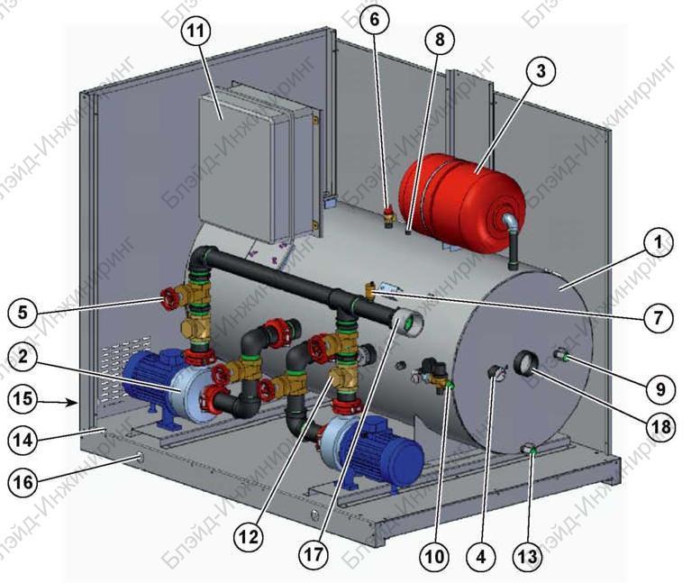 Основные компоненты гидромодуля
