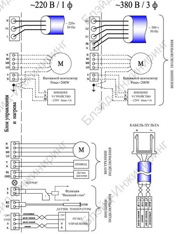 Схема подключения приточной установки Колибри 500 GTC.